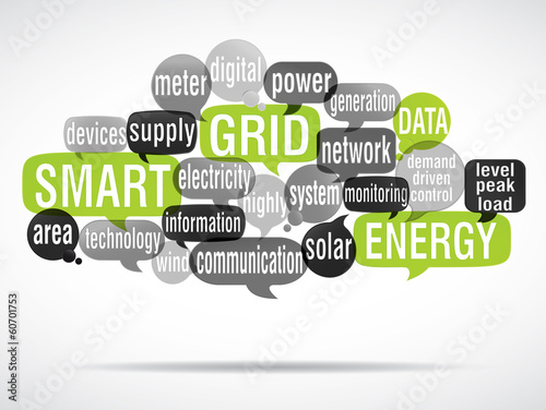 word cloud : smart grid (cs5)