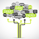 word cloud electronic tree : smart grid (cs5)