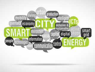 word cloud : smart city (cs5)