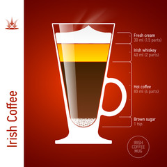 Irish Coffee. Cocktails infographics.