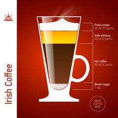 Irish Coffee. Cocktails infographics.