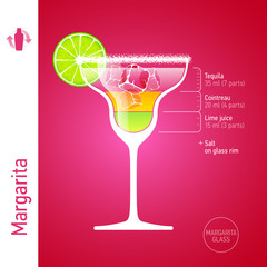 Margarita. Cocktails infographics.