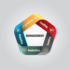Management processing diagram, vector illustration