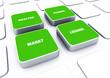 Pad Konzept Grün - Markt Analyse Chance Lösung 5