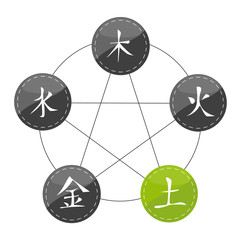 Chinese Set of Five Elements (Earth)