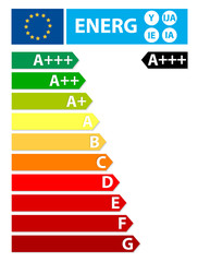 new European Union energy label