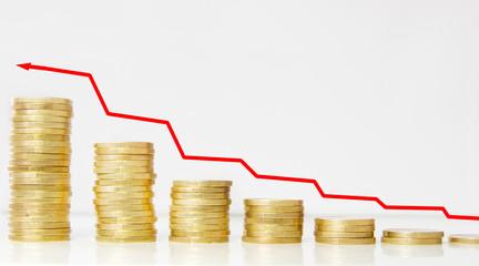 Geldtreppe - Gewinnkurve
