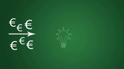 Mehr Gewinn durch Ideen