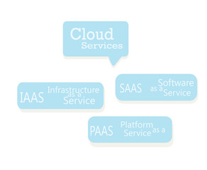Cloud Services. IAAS, PAAS, SAAS Virtual Concept