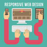 Responsive Web Design Connection