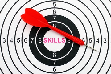 Skills target concept