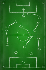 Taktik, Spielfeld grün