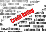 Credit Rating word cloud