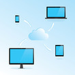 Cloud_computing2
