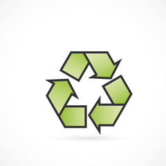 symbole recycler