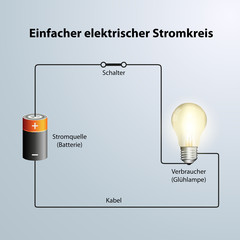 Einfacher elektrischer Stromkreis