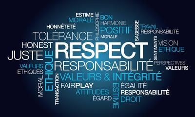 Respect tolérance valeurs nuage de mots illustration