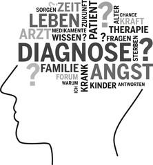 Wortwolke Gedanken Krankheit