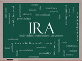 IRA Word Cloud Concept on a Blackboard poster
