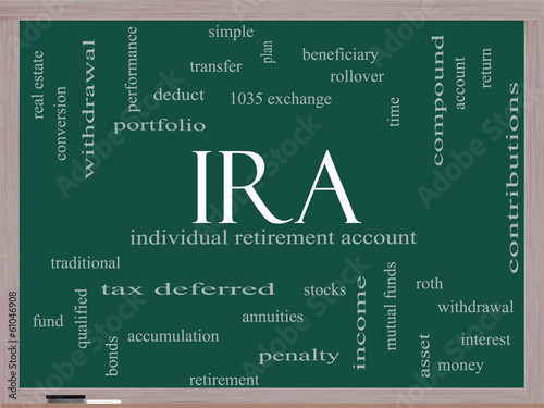 IRA Word Cloud Concept on a Blackboard