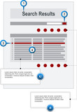 Search Results Internet Web Page Wireframe Structure Prototype
