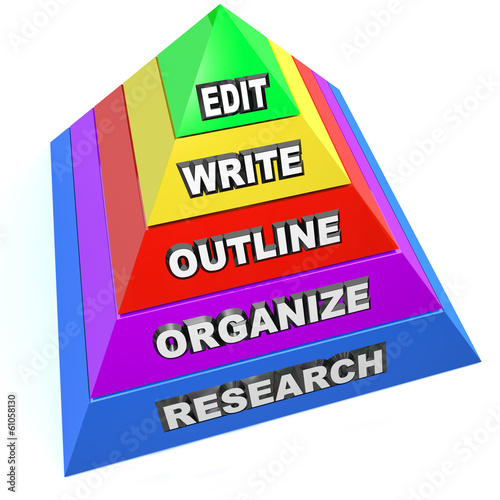 Edit Write Outline Organize Research Writing Pyramid Steps Plan