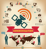 Communication vintage style,graphics