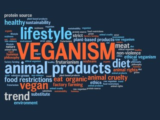 Veganism words - tag cloud illustration
