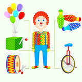 vector illustration of circus clown poster