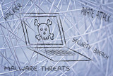 malware threats and internet security, skull and pc poster