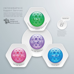 Infographics Vector Background Support Service