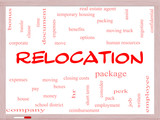 Relocation Word Cloud Concept on a Whiteboard poster