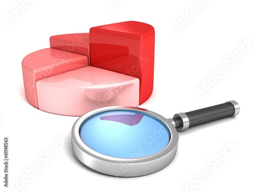 red pie chart diagram with magnifying glass
