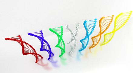 Chimica, genoma umano, dna, rna, elicoidale