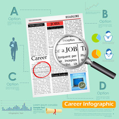 Career Infographics