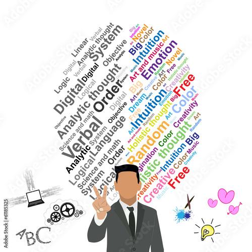 Businessman Holds two fingers Left and Right brain function illu © photoraidz