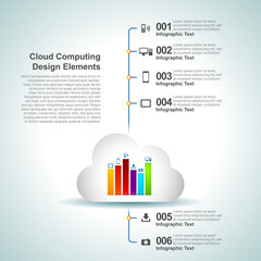 Cloud Computing Design Elements