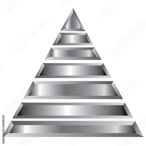 silver pyramid diagram