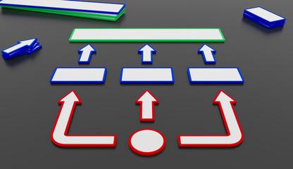 Aufbau Business Hierarchie