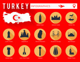 Landmarks of Turkey Infographic Design.