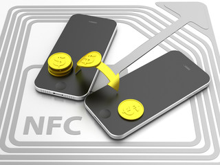 NFC (Near Field Communication) with smartphone