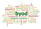 BYOD Bring Your Own Device Colourful Word Cloud