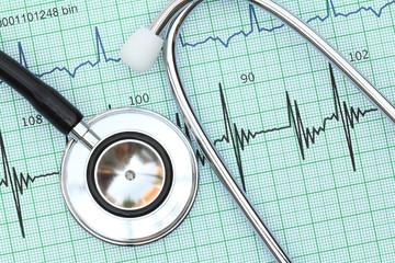 Strethoscope on heartbeat graph