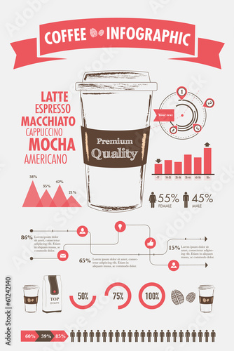 Coffe infographics elements