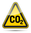 CO2 danger triangle