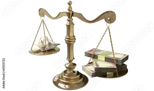 Inequality Scales Of Justice Income Gap India