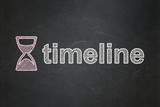 Timeline concept: Hourglass and Timeline on chalkboard
