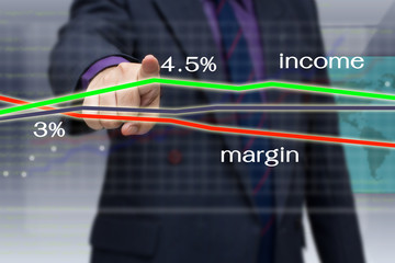 Income and margin