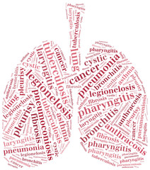Word cloud of respiratory system diseases in shape of lungs.