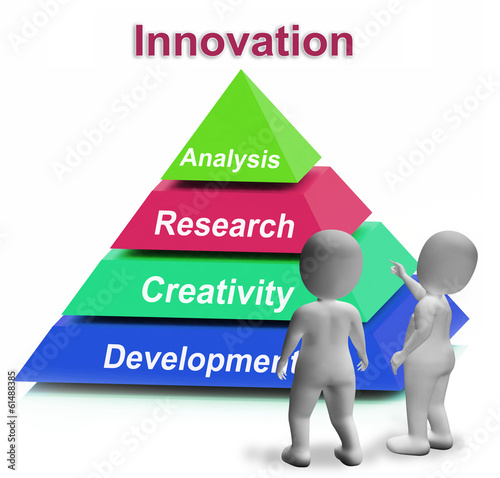 Innovation Pyramid Shows New And Latest Developments